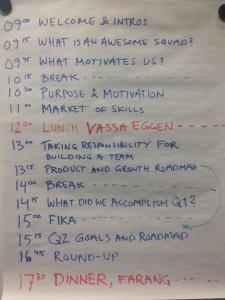 Team work agenda